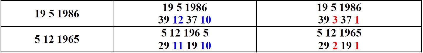 Квадрат пифагора как матрица рынка форекс помощника для forex