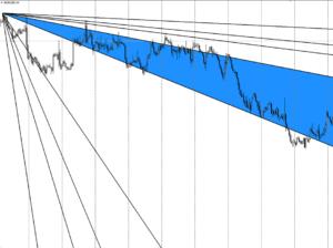 Пример веера уровней