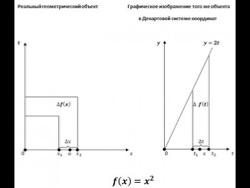 Секта современных математиков