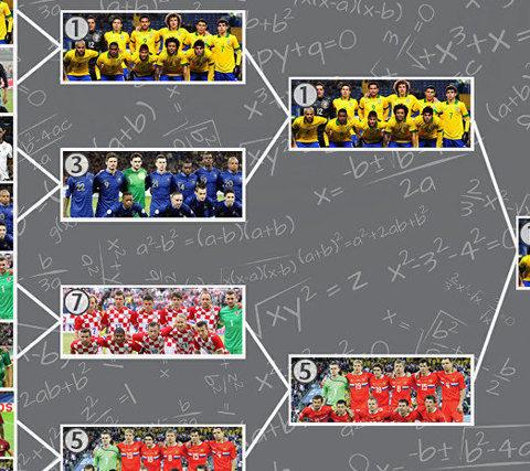 Российские математики вычислили оптимальный формат сетки турниров плей-офф