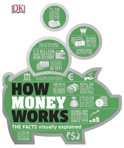 Топ лучших книг по экономике