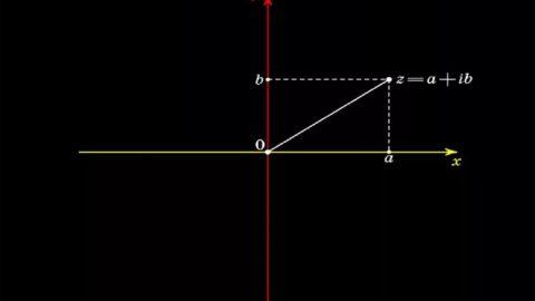 График комплексные числа